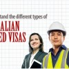 Types of Australian skilled visas for skilled foreign workers