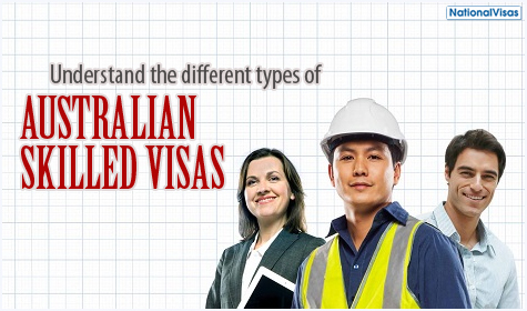 Rundown of the different types of skilled visas for Australia