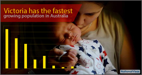 Victoria's population as the fastest state in AU