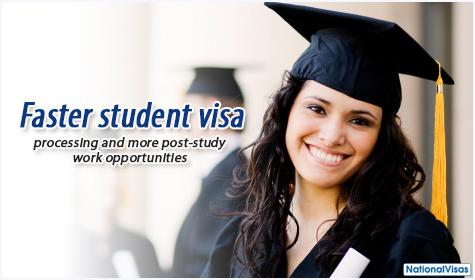 Australian Student Visa | Work and Study in Australia