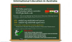 Benefits of international education for Australia