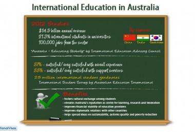 Benefits of international education for Australia