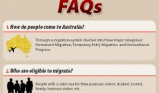 Overview of Australia's migration