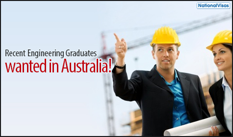Recent Engineering Graduates wanted in Australia!