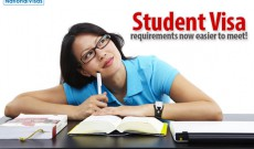 Australian Student Visa Assessment Levels Simplified
